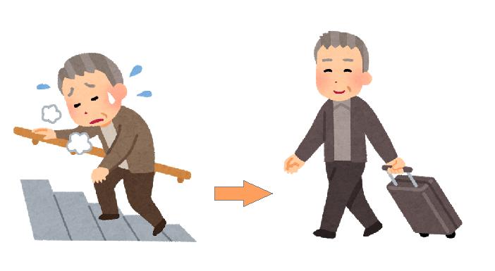 膝の痛みが改善するおじいさん