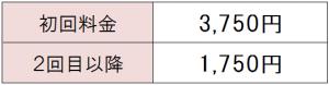 3点式治療の料金表